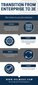 Transition from Enterprise to 3E